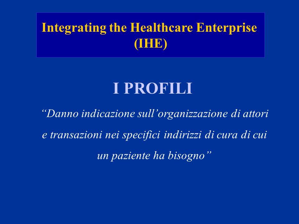 Integrating the Healthcare Enterprise (IHE) I PROFILI Danno indicazione sullorganizzazione di attori e transazioni nei specifici indirizzi di cura di