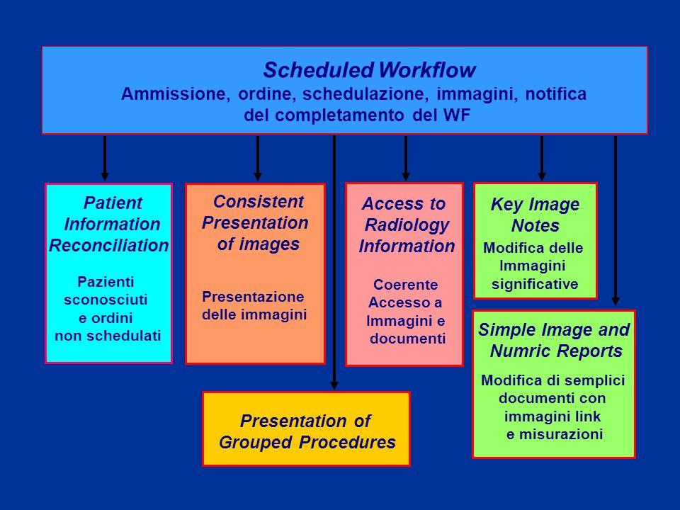 Patient Information Reconciliation Pazienti sconosciuti e ordini non schedulati Access to Radiology Information Coerente Accesso a Immagini e document