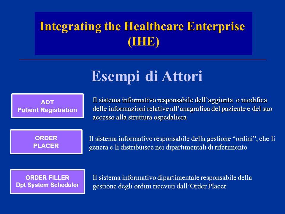 Integrating the Healthcare Enterprise (IHE) Esempi di Attori ORDER FILLER Dpt System Scheduler Il sistema informativo dipartimentale responsabile dell