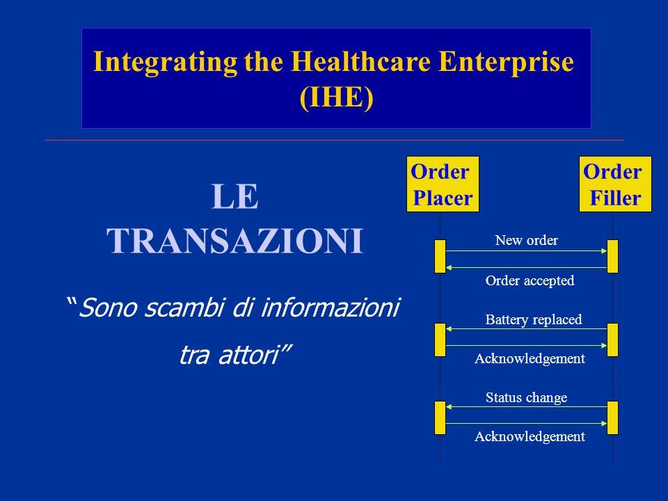 Integrating the Healthcare Enterprise (IHE) LE TRANSAZIONI Sono scambi di informazioni tra attori Order Placer Order Filler New order Order accepted B