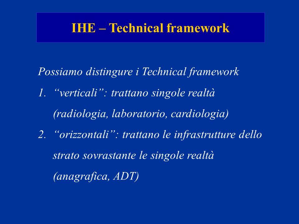IHE – Technical framework Possiamo distingure i Technical framework 1.verticali: trattano singole realtà (radiologia, laboratorio, cardiologia) 2.oriz