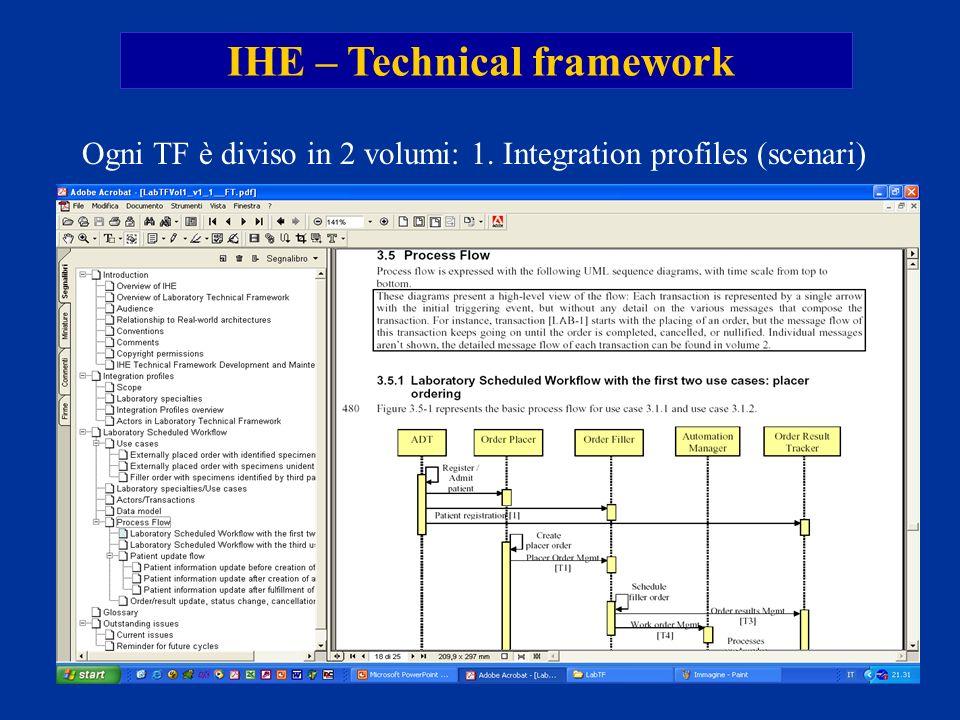 IHE – Technical framework Ogni TF è diviso in 2 volumi: 1. Integration profiles (scenari)