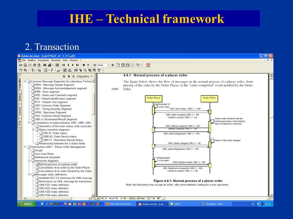 IHE – Technical framework 2. Transaction