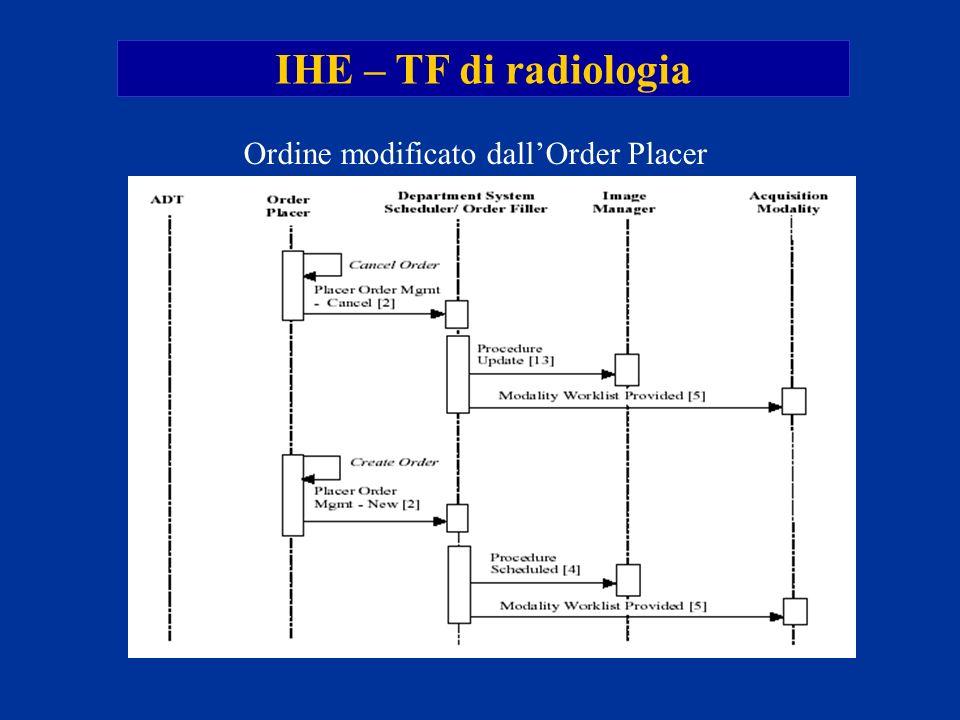 IHE – TF di radiologia Ordine modificato dallOrder Placer