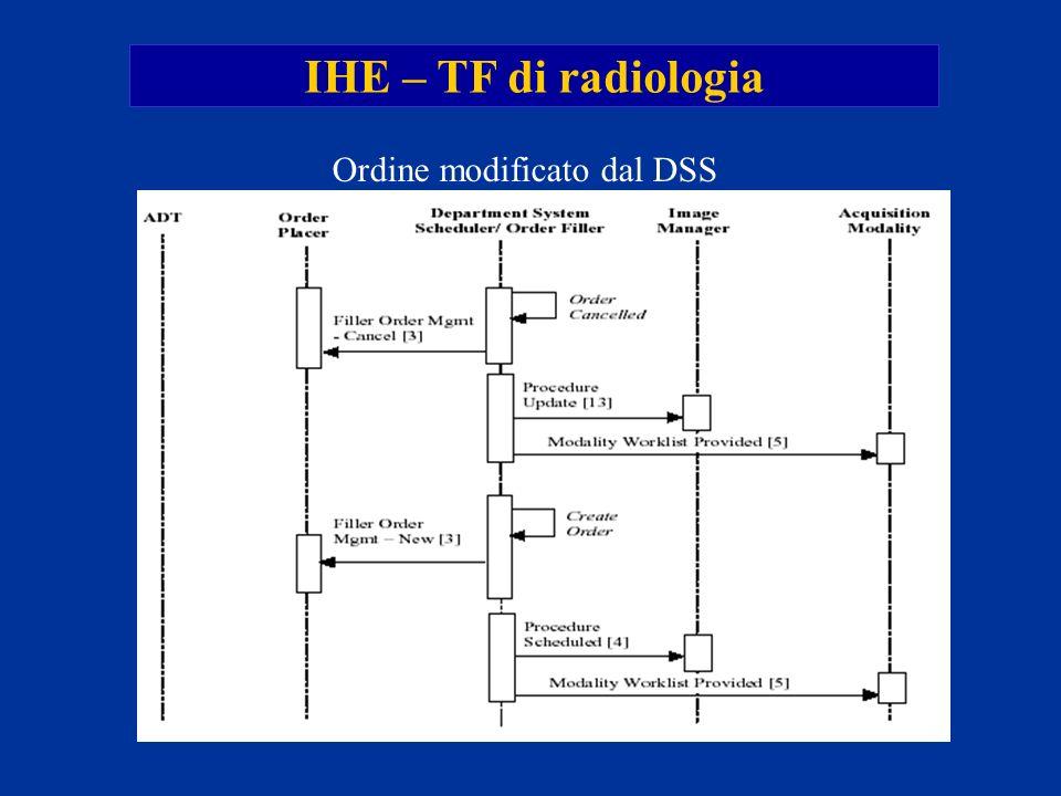 IHE – TF di radiologia Ordine modificato dal DSS