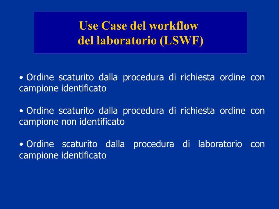 Use Case del workflow del laboratorio (LSWF) Ordine scaturito dalla procedura di richiesta ordine con campione identificato Ordine scaturito dalla pro