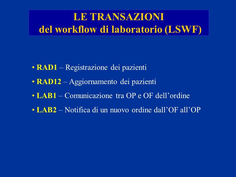 LE TRANSAZIONI del workflow di laboratorio (LSWF) RAD1 – Registrazione dei pazienti RAD12 – Aggiornamento dei pazienti LAB1 – Comunicazione tra OP e O