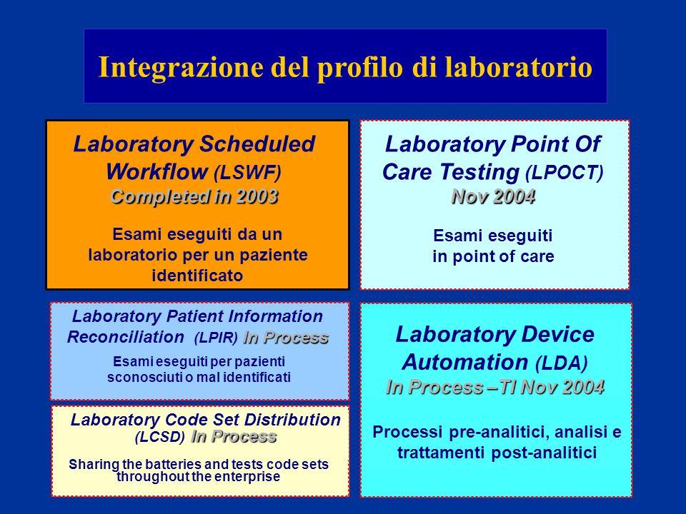 Integrazione del profilo di laboratorio In Process –TI Nov 2004 Laboratory Device Automation (LDA) In Process –TI Nov 2004 Processi pre-analitici, ana