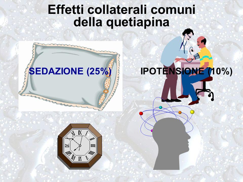 Effetti collaterali comuni della quetiapina SEDAZIONE (25%)IPOTENSIONE (10%)