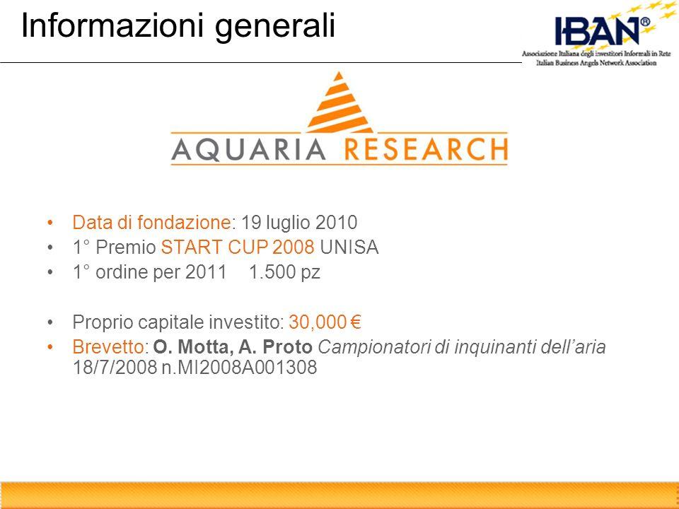 Informazioni generali Data di fondazione: 19 luglio 2010 1° Premio START CUP 2008 UNISA 1° ordine per 2011 1.500 pz Proprio capitale investito: 30,000 Brevetto: O.