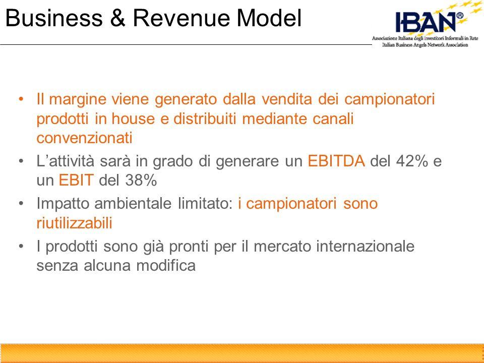 Trend atteso In migliaia di euro* 200920102011F2012F2013F Vendite --276433631 Margine Lordo --45136266 Margine Netto --36123241 Num.