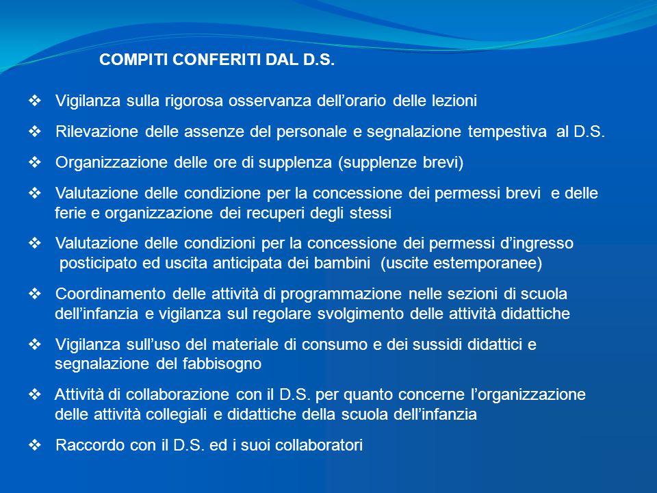 COMPITI CONFERITI DAL D.S. Vigilanza sulla rigorosa osservanza dellorario delle lezioni Rilevazione delle assenze del personale e segnalazione tempest