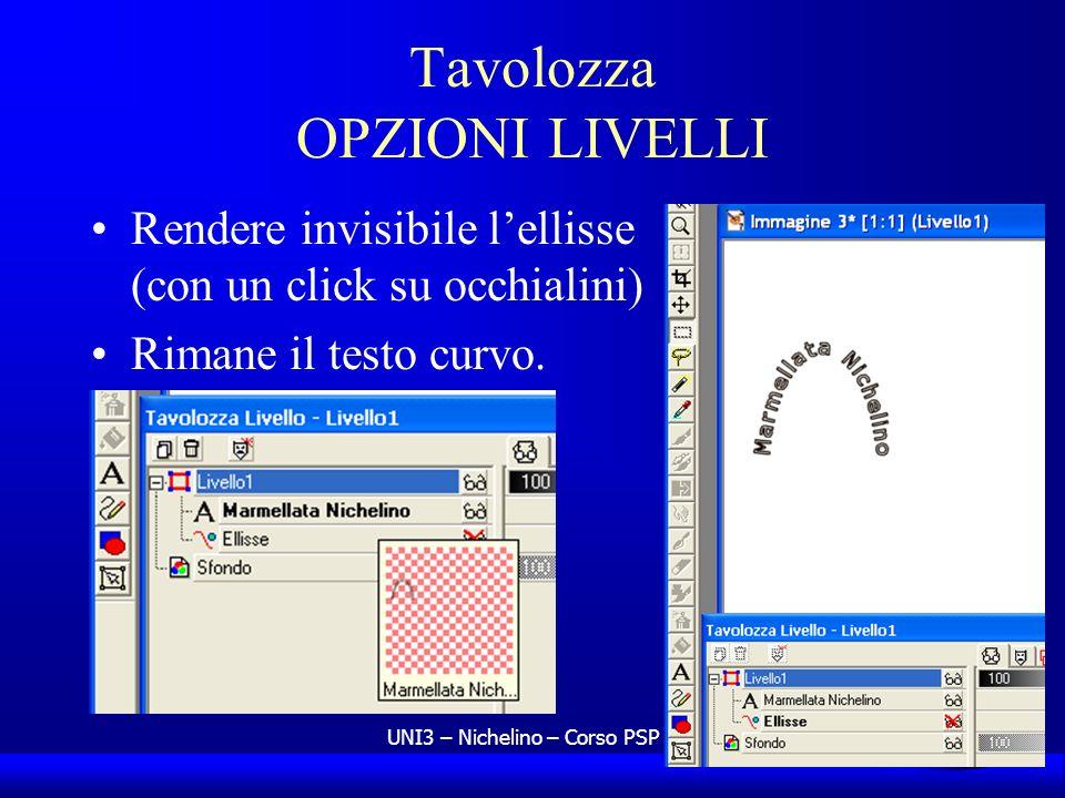 UNI3 – Nichelino – Corso PSP Tavolozza OPZIONI LIVELLI Rendere invisibile lellisse (con un click su occhialini) Rimane il testo curvo.