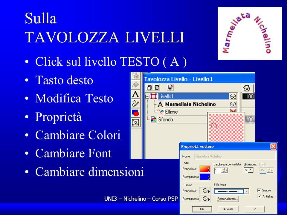 UNI3 – Nichelino – Corso PSP Sulla TAVOLOZZA LIVELLI Click sul livello TESTO ( A ) Tasto desto Modifica Testo Proprietà Cambiare Colori Cambiare Font