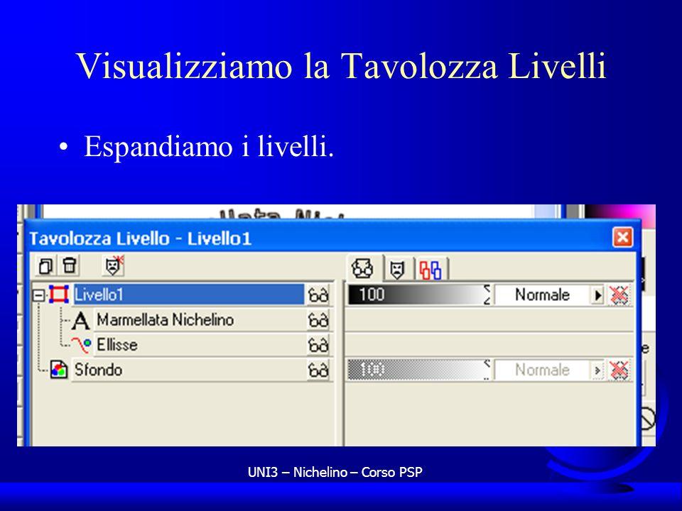 UNI3 – Nichelino – Corso PSP Visualizziamo la Tavolozza Livelli Espandiamo i livelli.