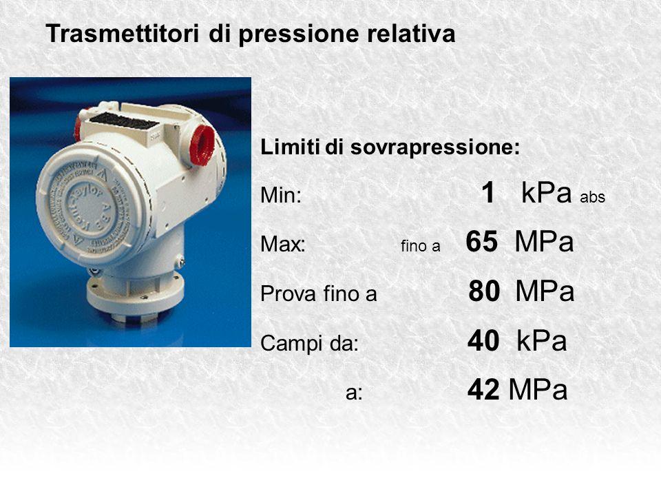 Trasmettitori di pressione relativa Limiti di sovrapressione: Min: 1 kPa abs Max: fino a 65 MPa Prova fino a 80 MPa Campi da: 40 kPa a: 42 MPa