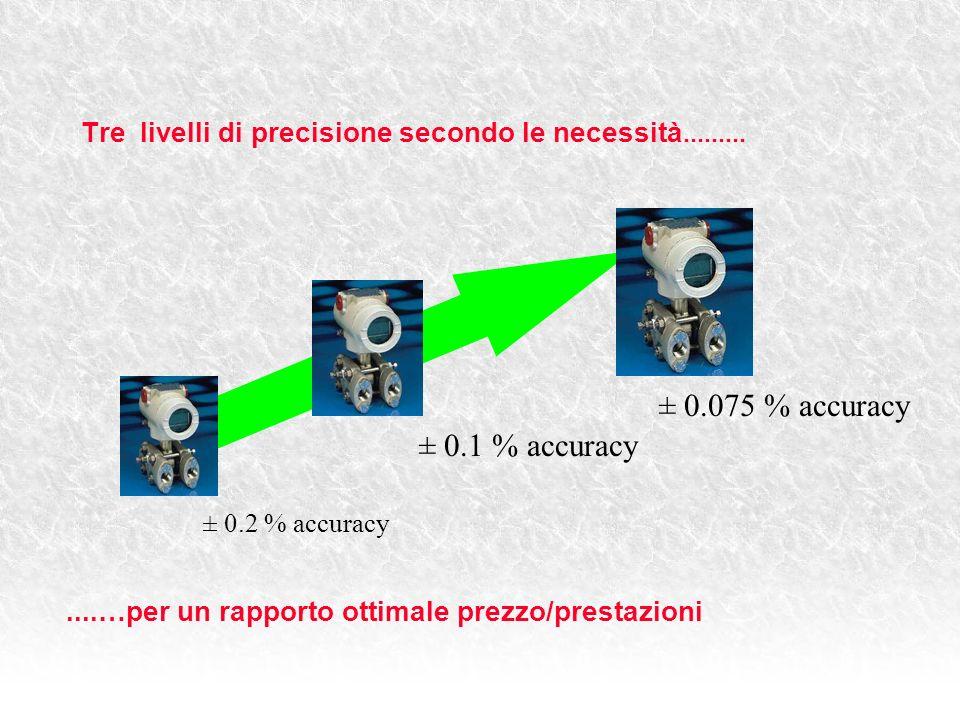 Tre livelli di precisione secondo le necessità.............…per un rapporto ottimale prezzo/prestazioni ± 0.2 % accuracy ± 0.1 % accuracy ± 0.075 % accuracy