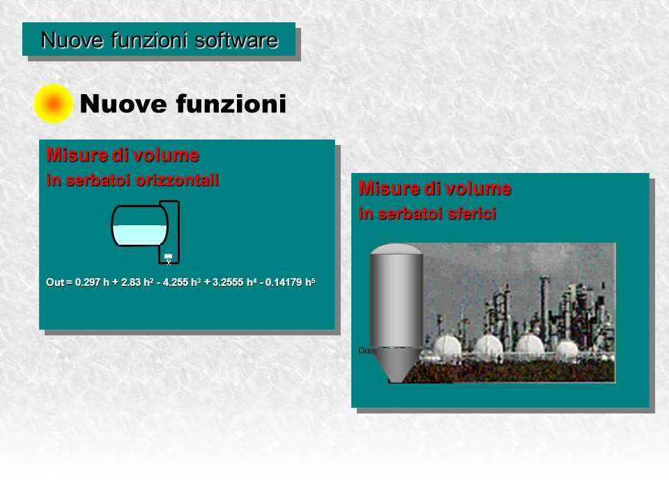 Nuove funzioni software Nuove funzioni Misure di volume in serbatoi orizzontali Out = 0.297 h + 2.83 h 2 - 4.255 h 3 + 3.2555 h 4 - 0.14179 h 5 Misure di volume in serbatoi orizzontali Out = 0.297 h + 2.83 h 2 - 4.255 h 3 + 3.2555 h 4 - 0.14179 h 5 Volume measurement Vertical cylindrical vessel Out = h 2 + h 2 Volume measurement Vertical cylindrical vessel Out = h 2 + h 2 Misure di volume in serbatoi sferici Out = 3 h 2 - 2 h 3 Misure di volume in serbatoi sferici Out = 3 h 2 - 2 h 3