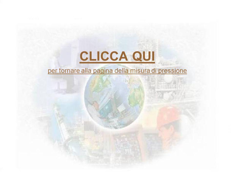 CLICCA QUI per tornare alla pagina della misura di pressione