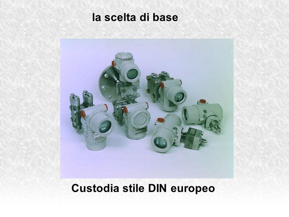 Custodia stile DIN europeo la scelta di base