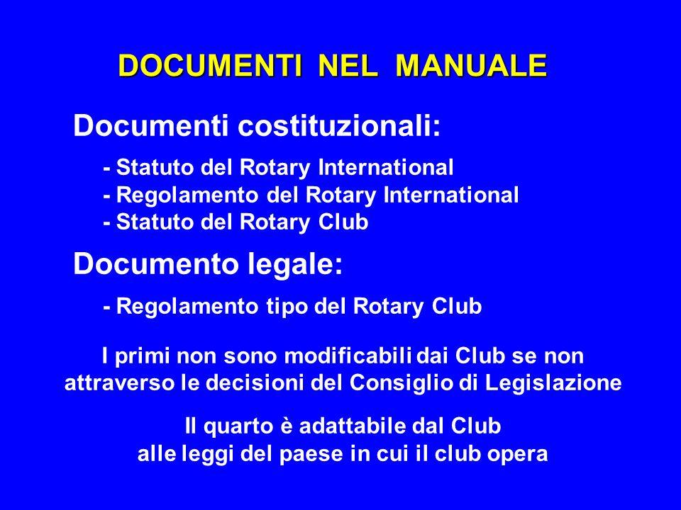 DOCUMENTI NEL MANUALE Documenti costituzionali: - Statuto del Rotary International - Regolamento del Rotary International - Statuto del Rotary Club Do