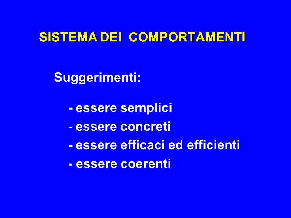 SISTEMA DEI COMPORTAMENTI Suggerimenti: -essere semplici -essere concreti -essere efficaci ed efficienti - essere coerenti