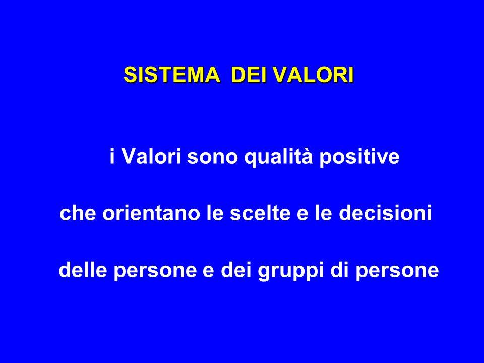 SISTEMA DEI VALORI i Valori sono qualità positive che orientano le scelte e le decisioni delle persone e dei gruppi di persone