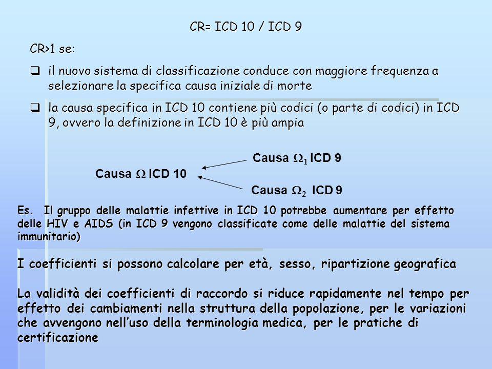 Es. Il gruppo delle malattie infettive in ICD 10 potrebbe aumentare per effetto delle HIV e AIDS (in ICD 9 vengono classificate come delle malattie de