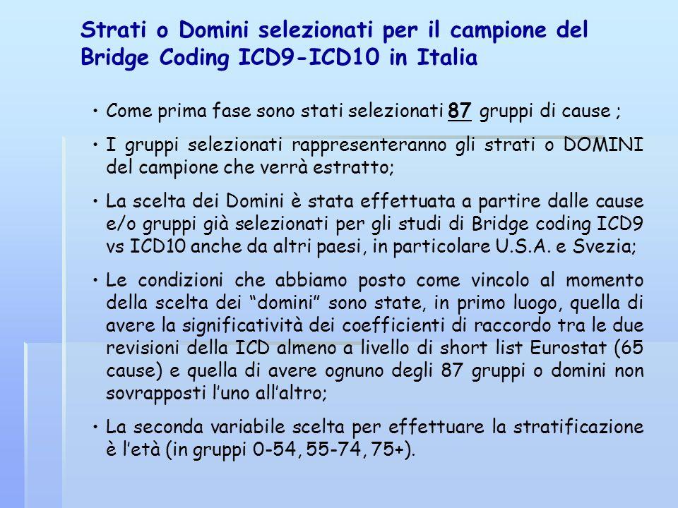 Strati o Domini selezionati per il campione del Bridge Coding ICD9-ICD10 in Italia Come prima fase sono stati selezionati 87 gruppi di cause ; I grupp