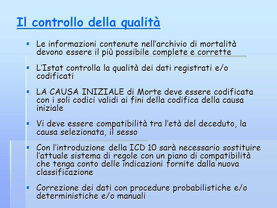 Il controllo della qualità Il controllo della qualità Le informazioni contenute nellarchivio di mortalità devono essere il più possibile complete e co