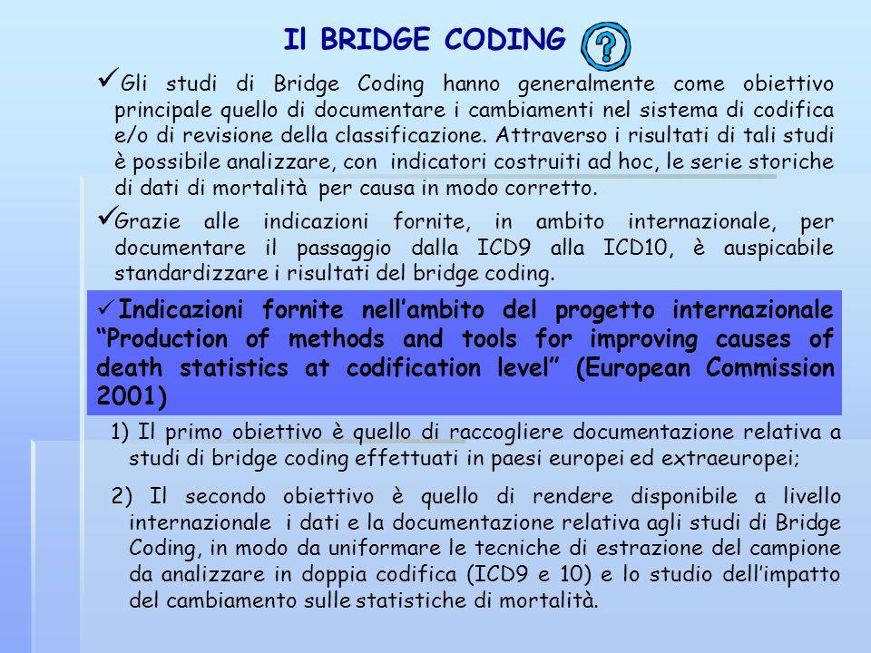 Il BRIDGE CODING Gli studi di Bridge Coding hanno generalmente come obiettivo principale quello di documentare i cambiamenti nel sistema di codifica e