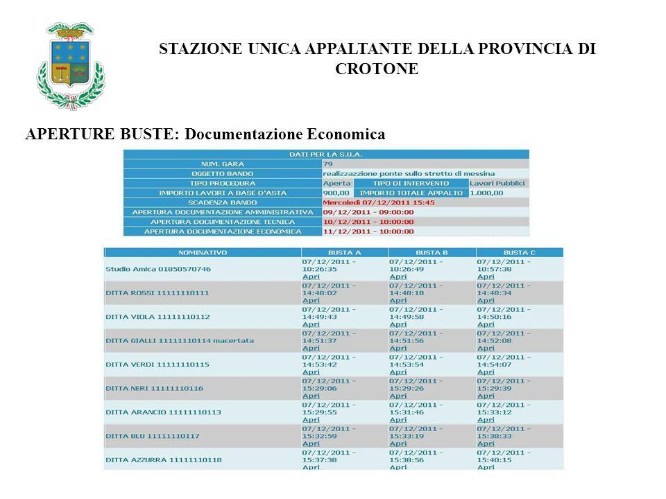 APERTURE BUSTE: Documentazione Economica STAZIONE UNICA APPALTANTE DELLA PROVINCIA DI CROTONE