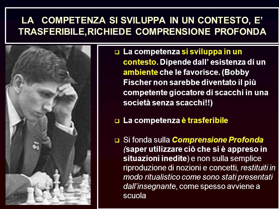 LA COMPETENZA SI SVILUPPA IN UN CONTESTO, E TRASFERIBILE,RICHIEDE COMPRENSIONE PROFONDA La competenza si sviluppa in un contesto.
