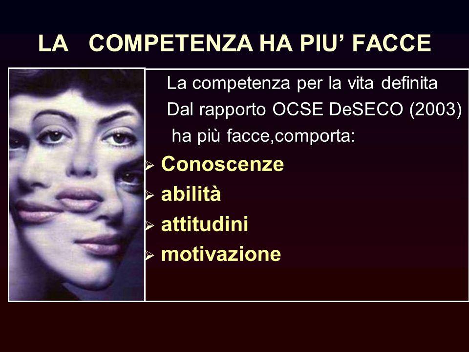 LA COMPETENZA HA PIU FACCE La competenza per la vita definita Dal rapporto OCSE DeSECO (2003) ha più facce,comporta: ha più facce,comporta: Conoscenze abilità attitudini motivazione