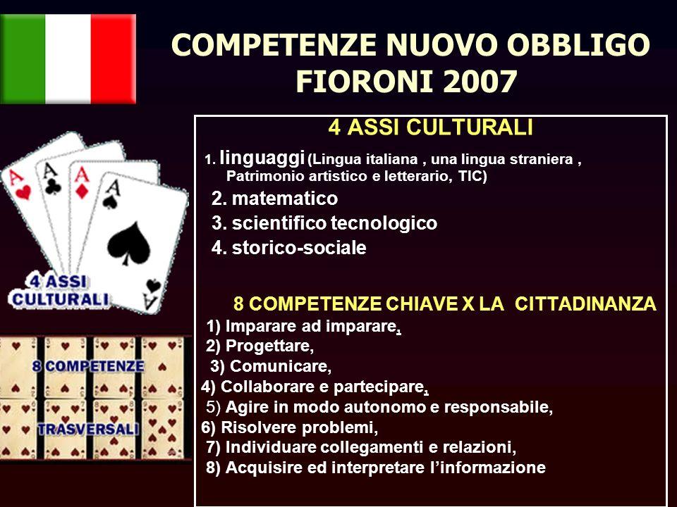 COMPETENZE NUOVO OBBLIGO FIORONI 2007 4 4 ASSI CULTURALI 1.