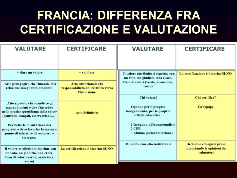 FRANCIA: DIFFERENZA FRA CERTIFICAZIONE E VALUTAZIONE