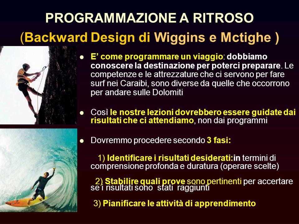 ) PROGRAMMAZIONE A RITROSO (Backward Design di Wiggins e Mctighe ) E come programmare un viaggio: dobbiamo conoscere la destinazione per poterci preparare.