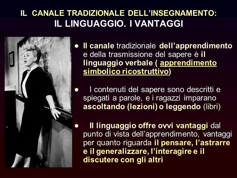 IL CANALE TRADIZIONALE DELLINSEGNAMENTO: IL LINGUAGGIO.