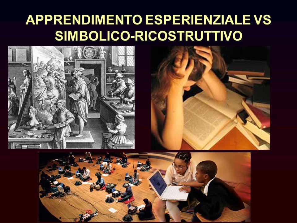 APPRENDIMENTO ESPERIENZIALE VS SIMBOLICO-RICOSTRUTTIVO