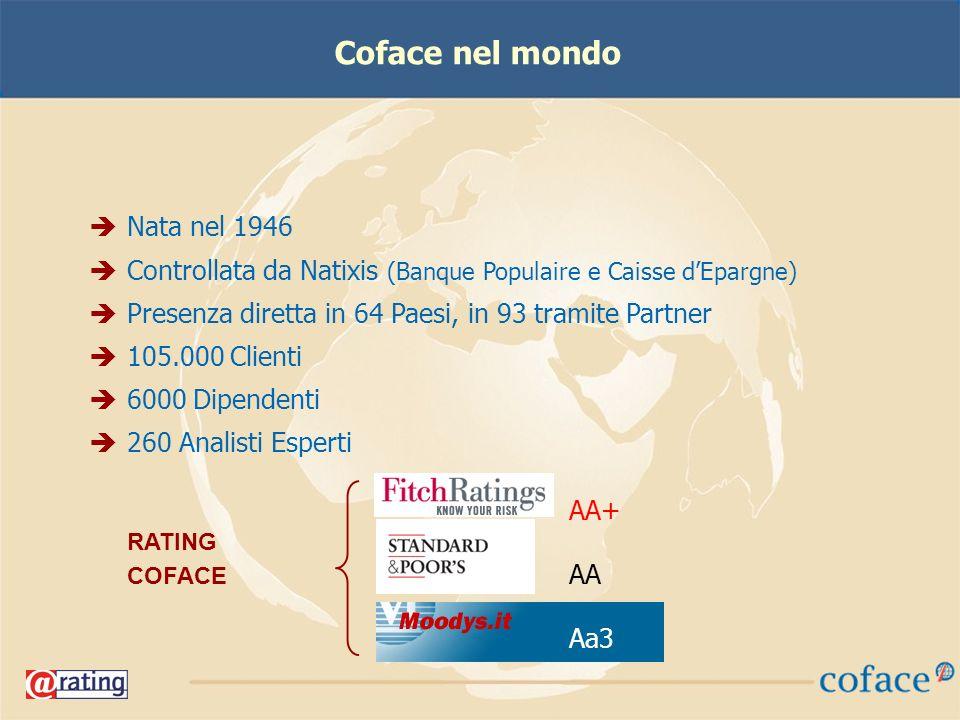 Nata nel 1946 Controllata da Natixis (Banque Populaire e Caisse dEpargne) Presenza diretta in 64 Paesi, in 93 tramite Partner 105.000 Clienti 6000 Dipendenti 260 Analisti Esperti AA+ AA Aa3 Coface nel mondo RATING COFACE