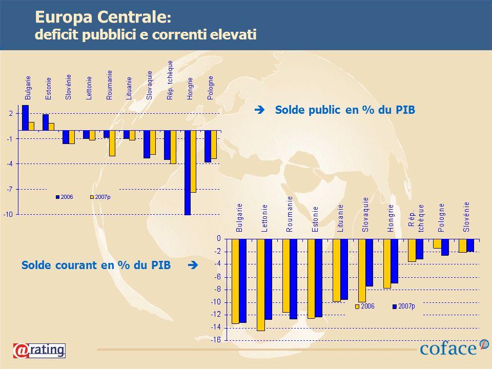 23 Europa Centrale : deficit pubblici e correnti elevati Solde public en % du PIB Solde courant en % du PIB