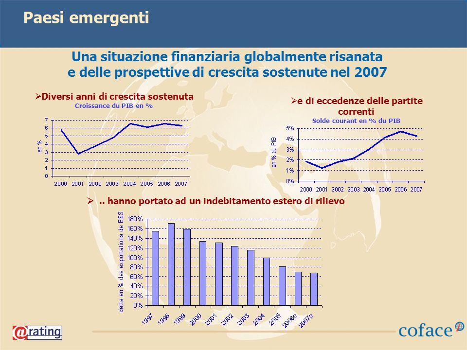 24 Paesi emergenti Diversi anni di crescita sostenuta Croissance du PIB en % e di eccedenze delle partite correnti Solde courant en % du PIB..