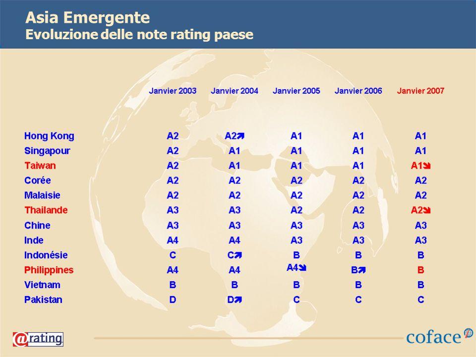 32 Asia Emergente Evoluzione delle note rating paese