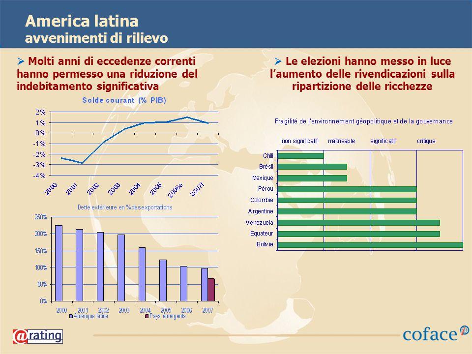 34 America latina avvenimenti di rilievo Molti anni di eccedenze correnti hanno permesso una riduzione del indebitamento significativa Le elezioni hanno messo in luce laumento delle rivendicazioni sulla ripartizione delle ricchezze
