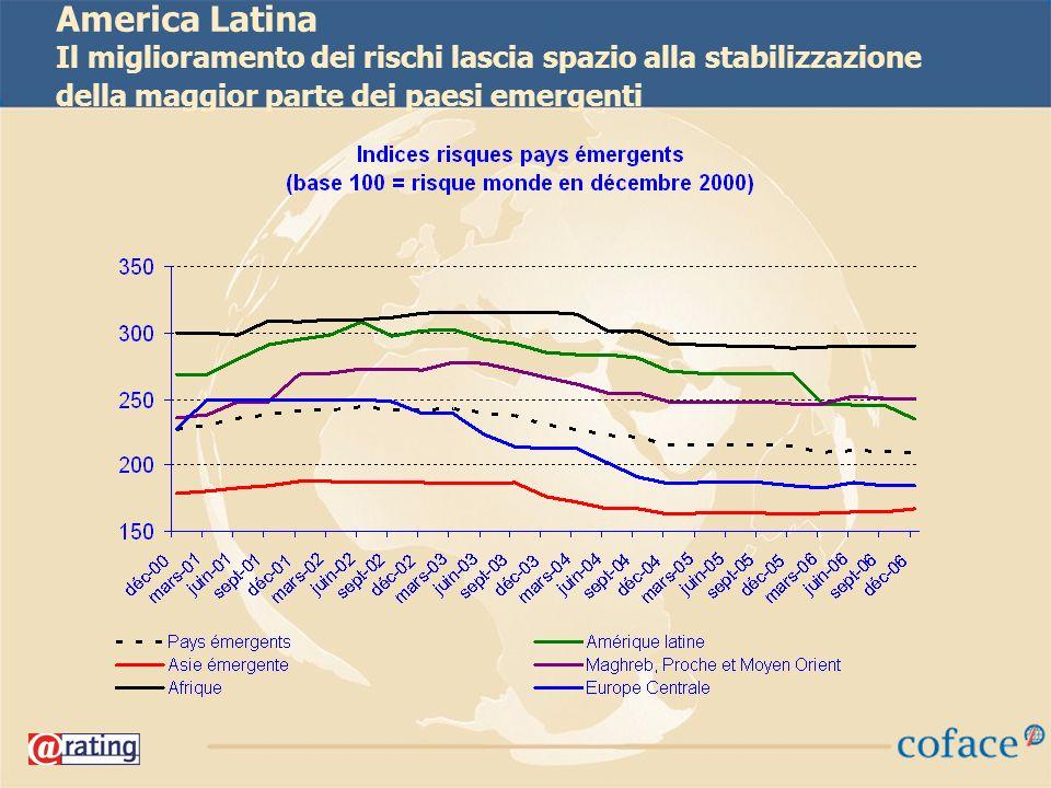 37 America Latina Il miglioramento dei rischi lascia spazio alla stabilizzazione della maggior parte dei paesi emergenti