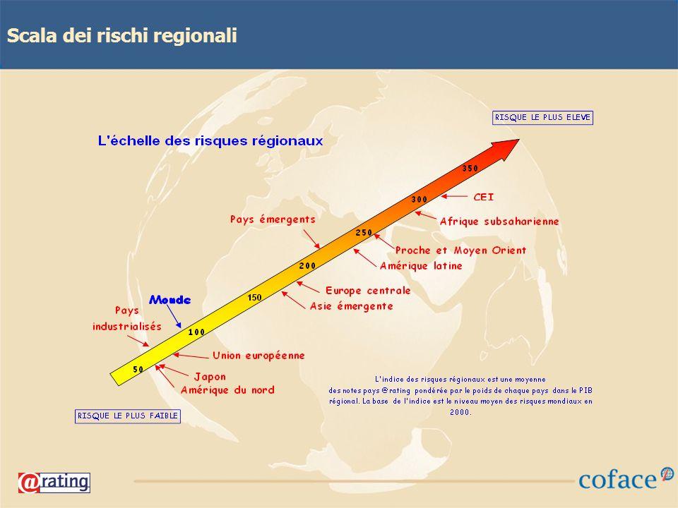 38 Scala dei rischi regionali