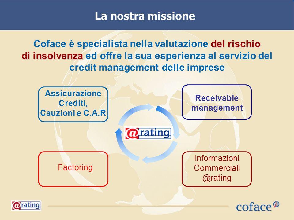 La nostra missione del rischio Coface è specialista nella valutazione del rischio di insolvenza di insolvenza ed offre la sua esperienza al servizio del credit management delle imprese Assicurazione Crediti, Cauzioni e C.A.R Receivable management Informazioni Commerciali @rating Factoring