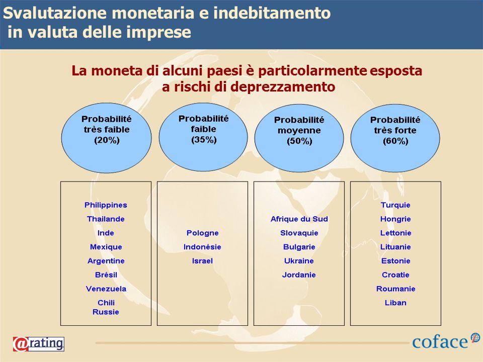 41 La moneta di alcuni paesi è particolarmente esposta a rischi di deprezzamento Svalutazione monetaria e indebitamento in valuta delle imprese