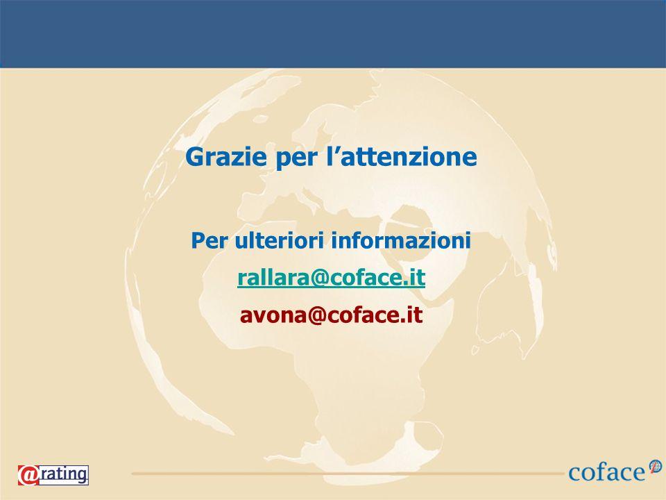 48 Grazie per lattenzione Per ulteriori informazioni rallara@coface.it avona@coface.it