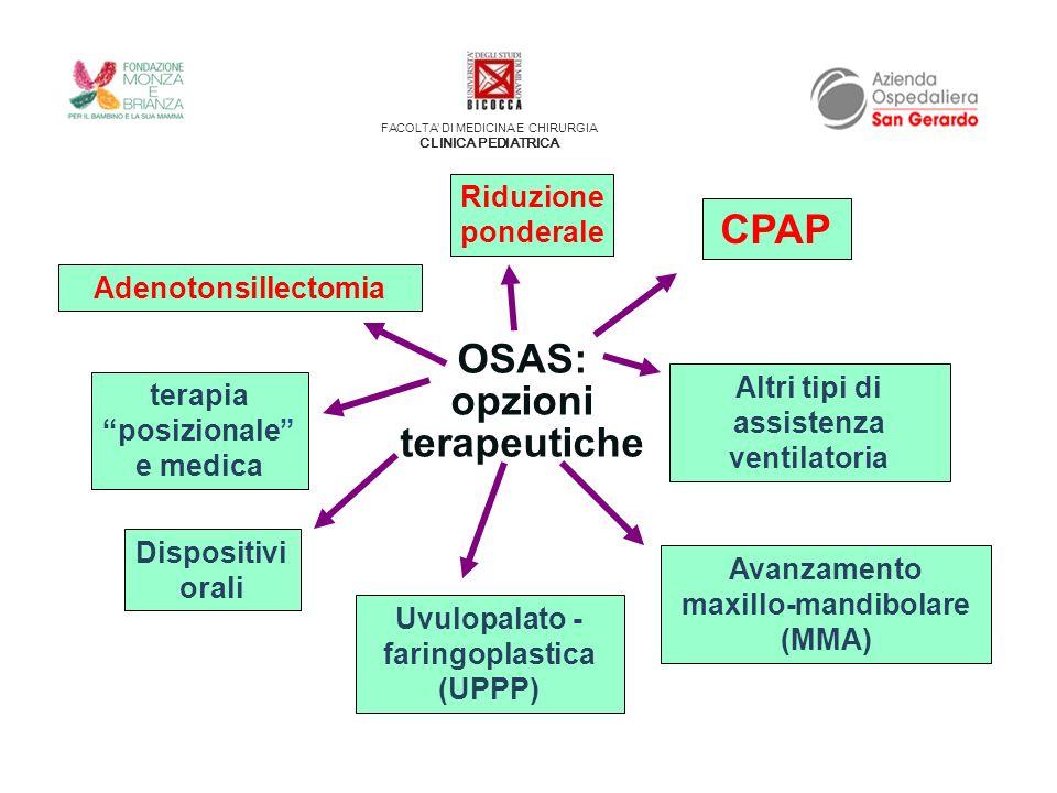 FACOLTA DI MEDICINA E CHIRURGIA CLINICA PEDIATRICA OSAS: opzioni terapeutiche CPAP Altri tipi di assistenza ventilatoria Avanzamento maxillo-mandibola